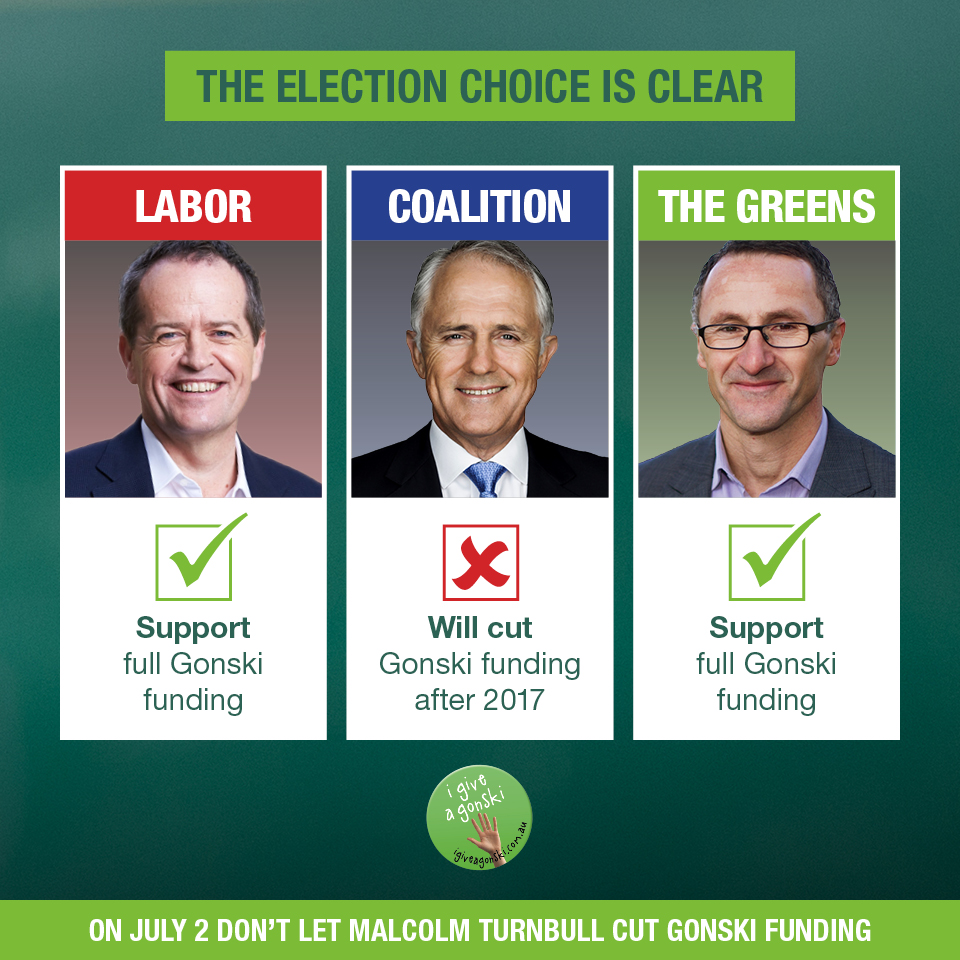 Election choice facebook graphic