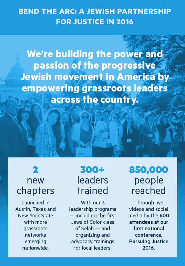 Bend the Arc: A Jewish Partnership for Justice in 2016: We're building the power and passion of the Jewish movement for Justice in America by empowering grassroots leaders across the country.
