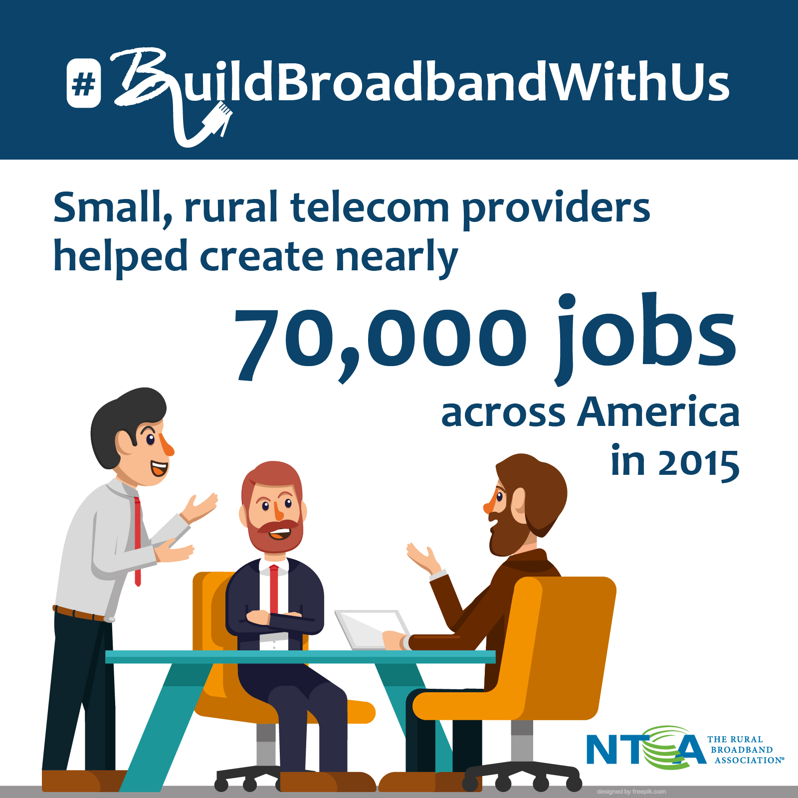 Small, rural broadband providers helped create nearly 70,000 jobs