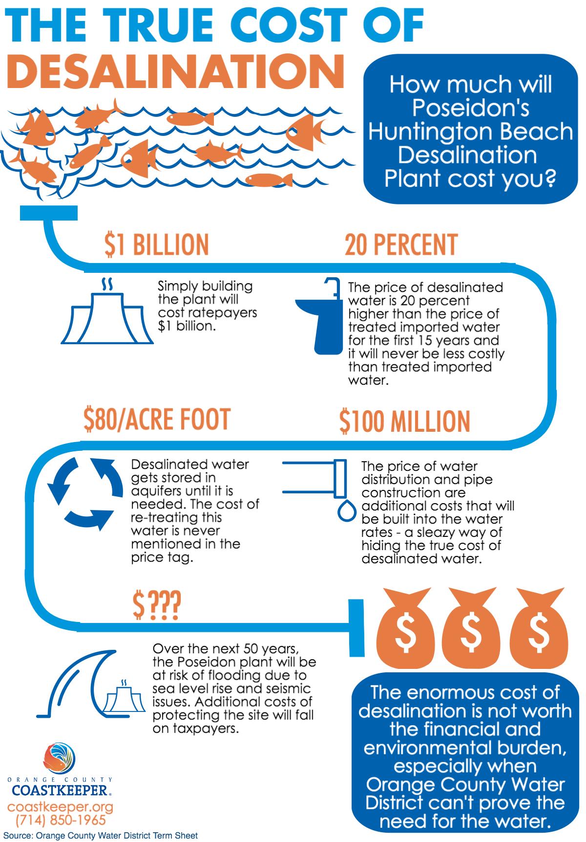 True Cost of Desalination in Orange County Orange County
