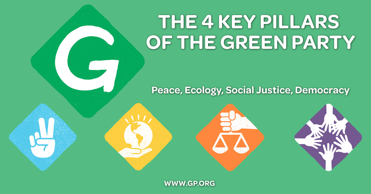 Image result for green party