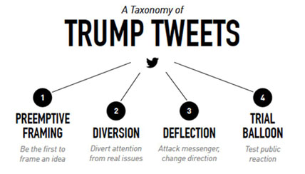 TrumpTweetsTaxonomy2.jpg