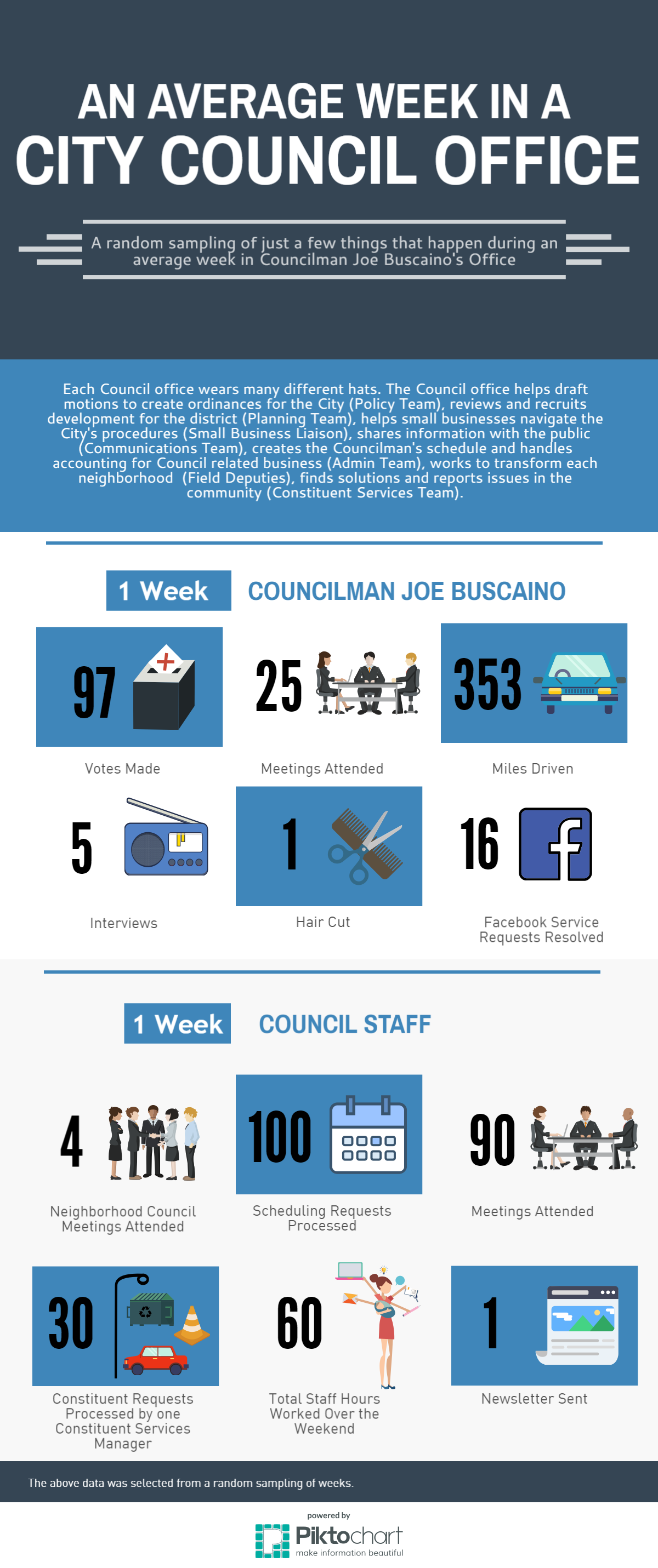 an-average-week-in-a-city-council-office.png