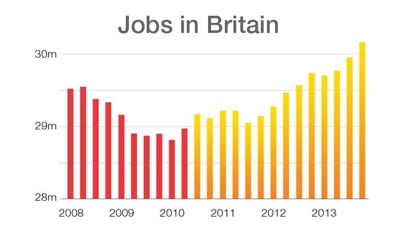 key_jobs.jpg