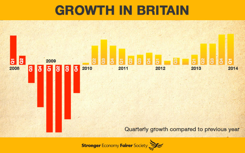 key_growth.jpeg