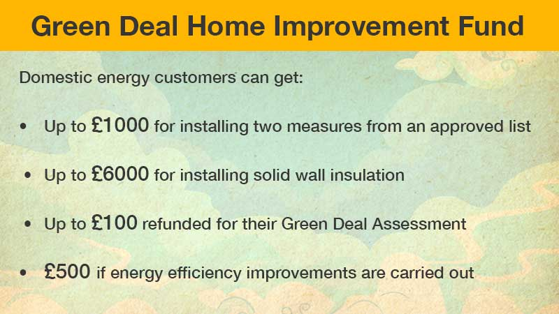 key_Green-Deal-Home-Improvement-Fund-.jpg