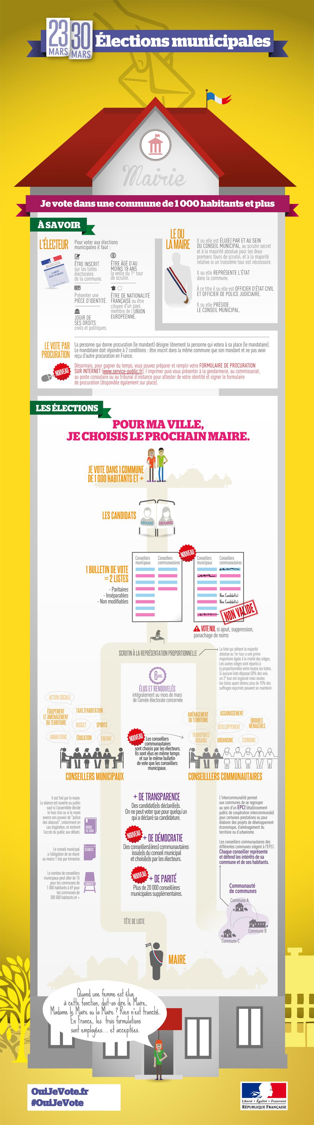 infographie-mille-habitants-et-plus.jpg
