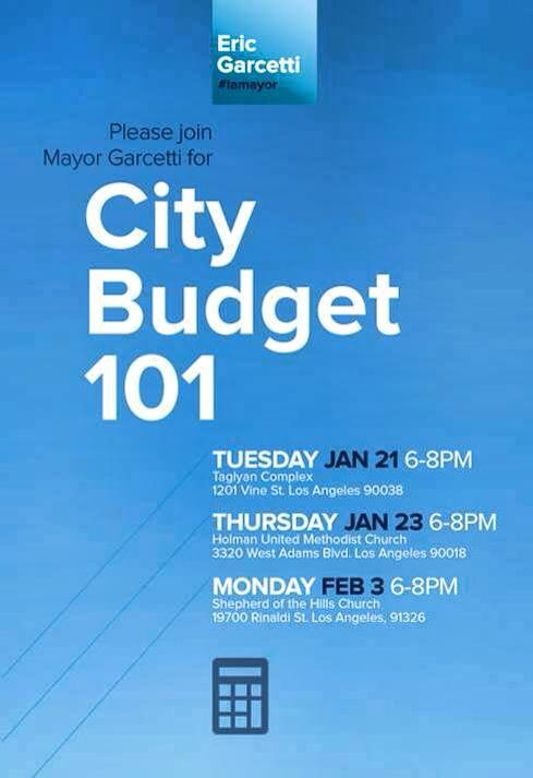 City Budget 101