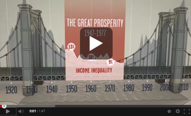 inequality for all video