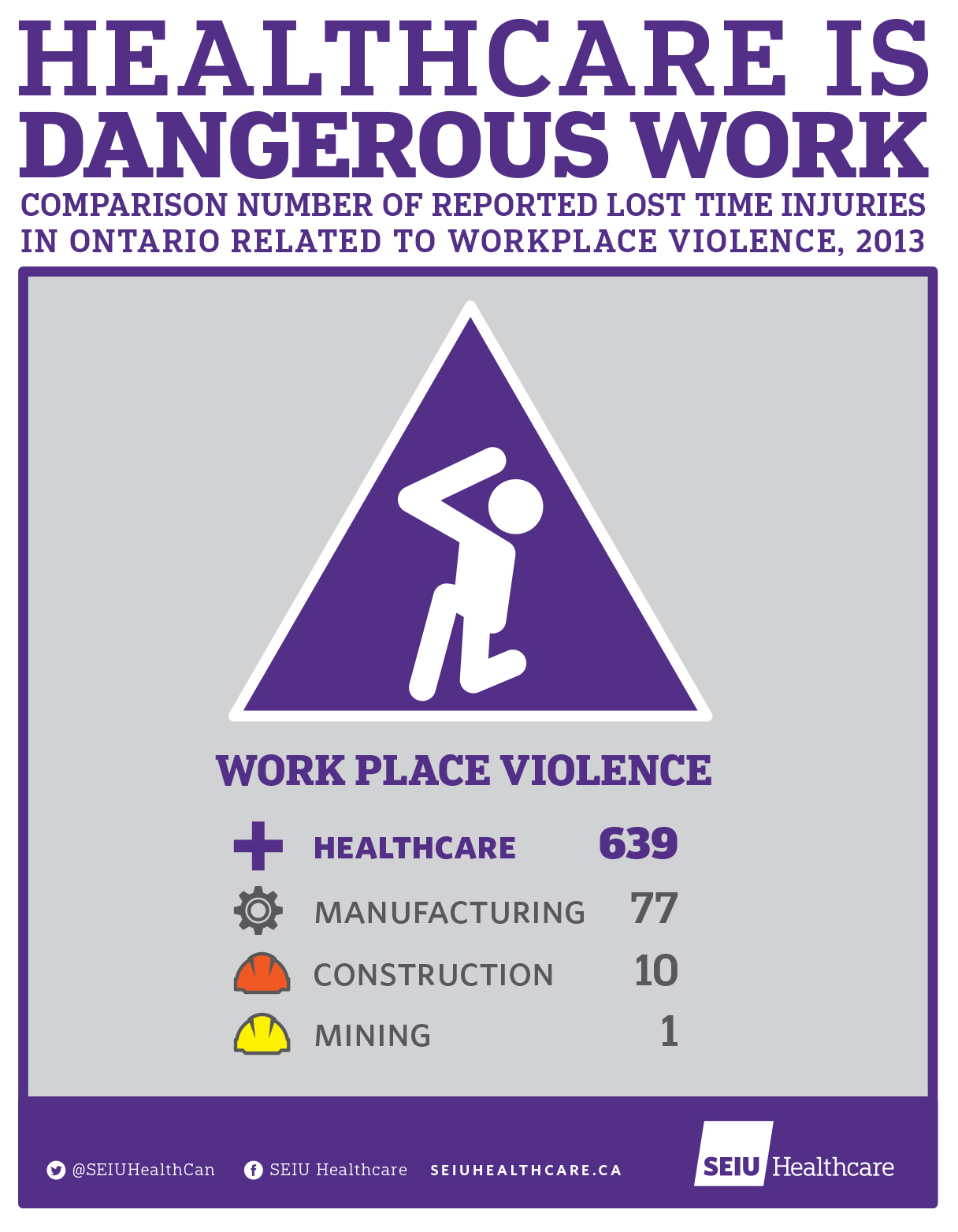 work place violence in nursing Violence against women: the phenomenon of workplace violence against nurses issues in mental health nursing, 31(2), 89 - 95  google scholar , crossref , medline.