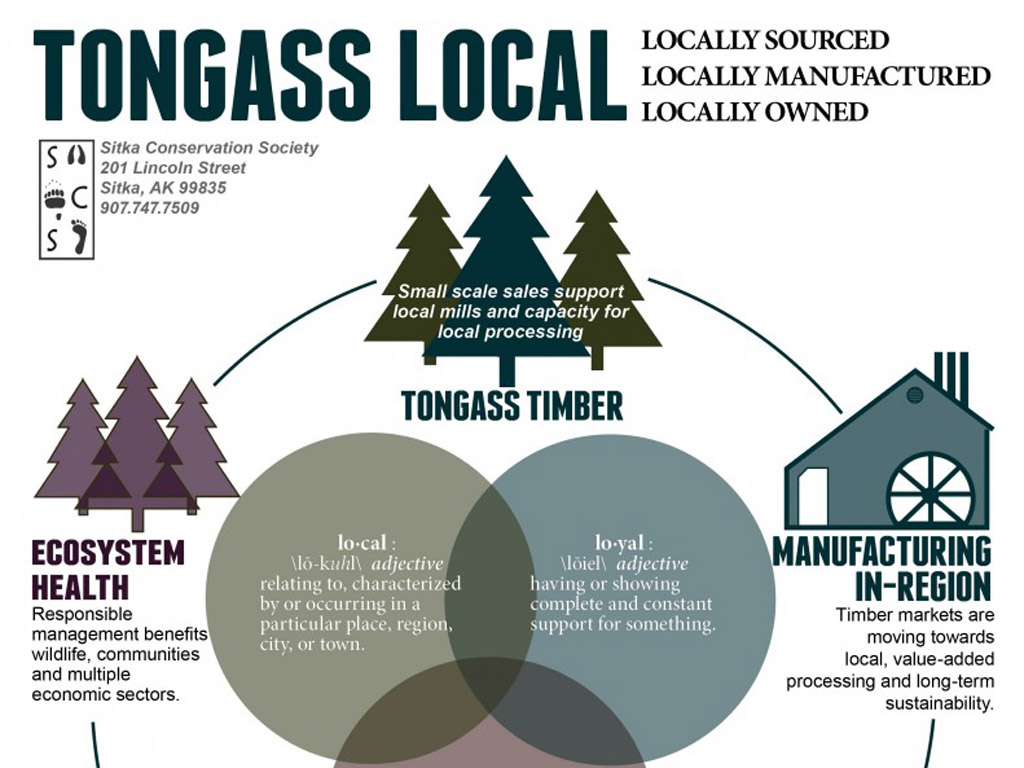 Photo for Conclusion: Investigating a Responsible Timber Industry on the Tongass (6 of 6 part series)