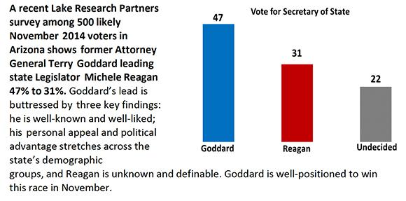 poll-graph.jpg