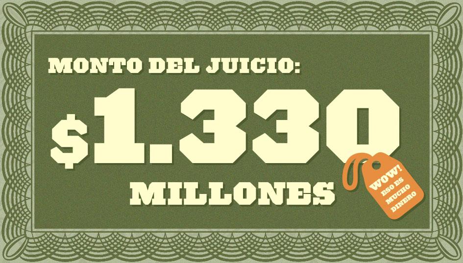 Cantidad de Demanda: 1,33 billones (¡Eso es un montón de dinero!)