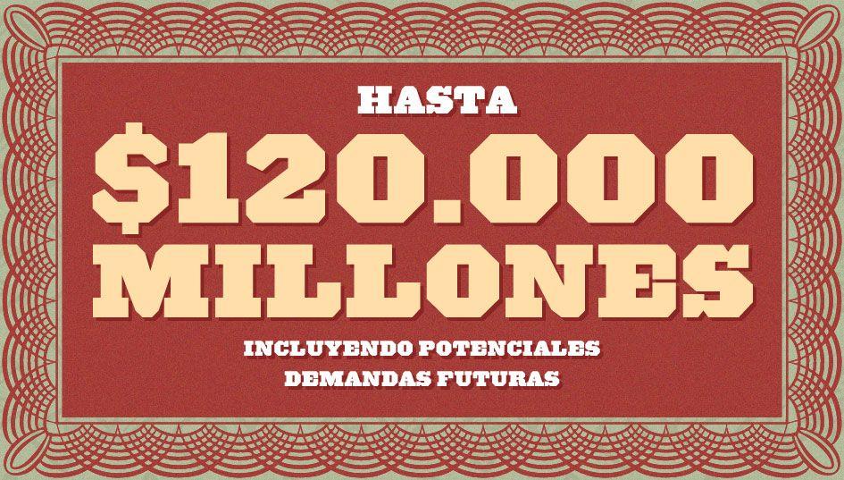 Hasta: 120 mil millones (incluido otras demandas potenciales tenedores de bonos)