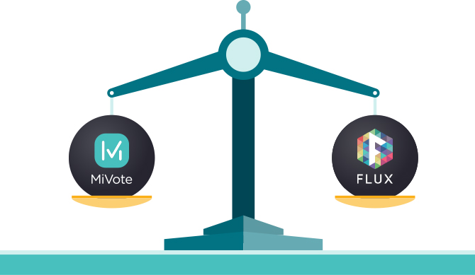 News Flux Party compared to Mivote