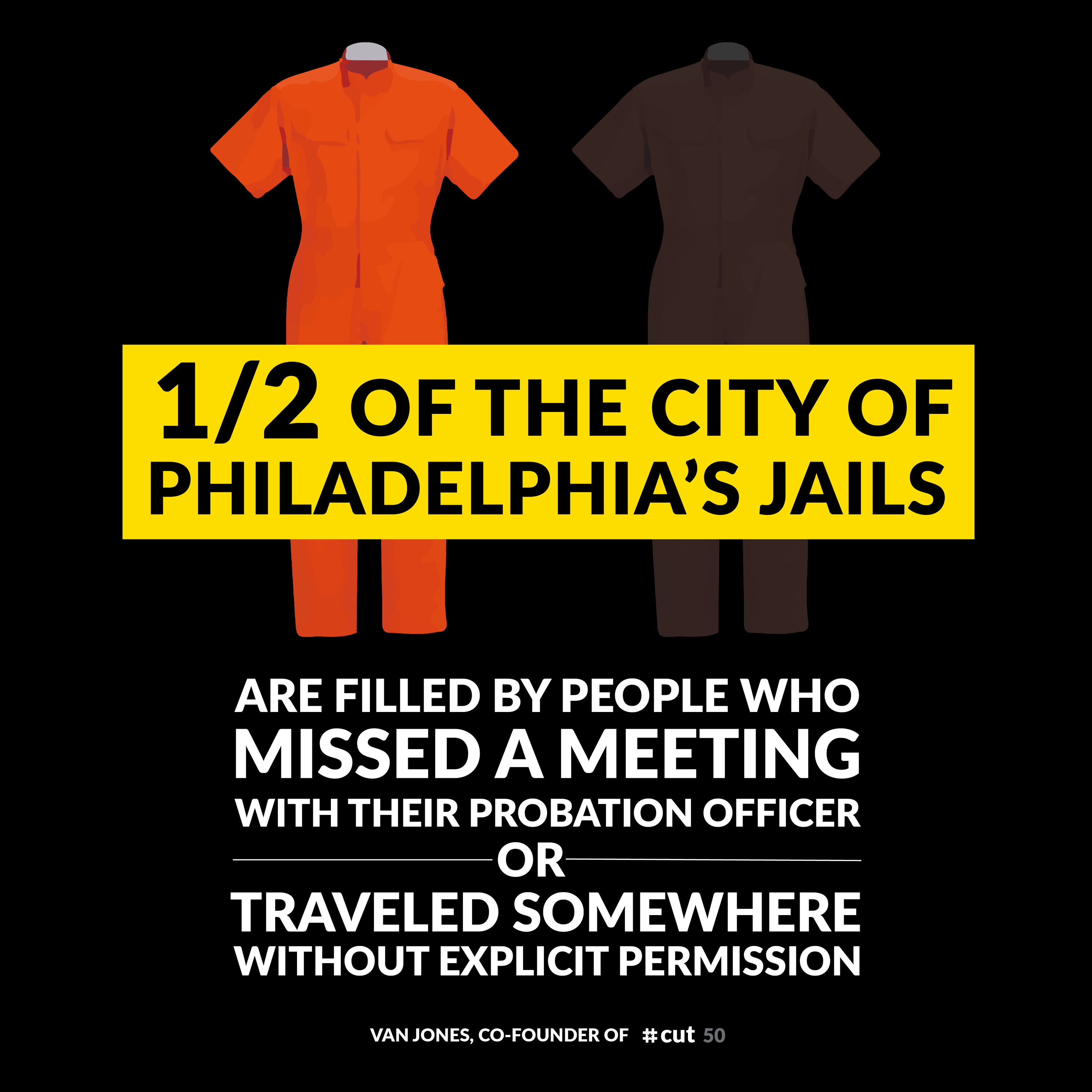 Half of Philly Jails