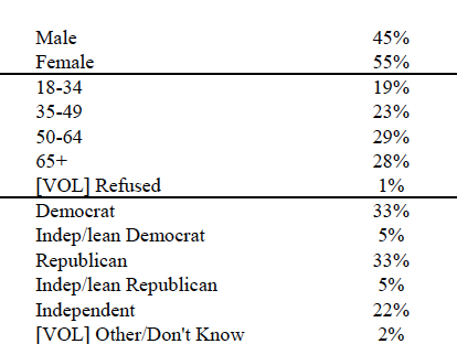 Poll_Demographics.png