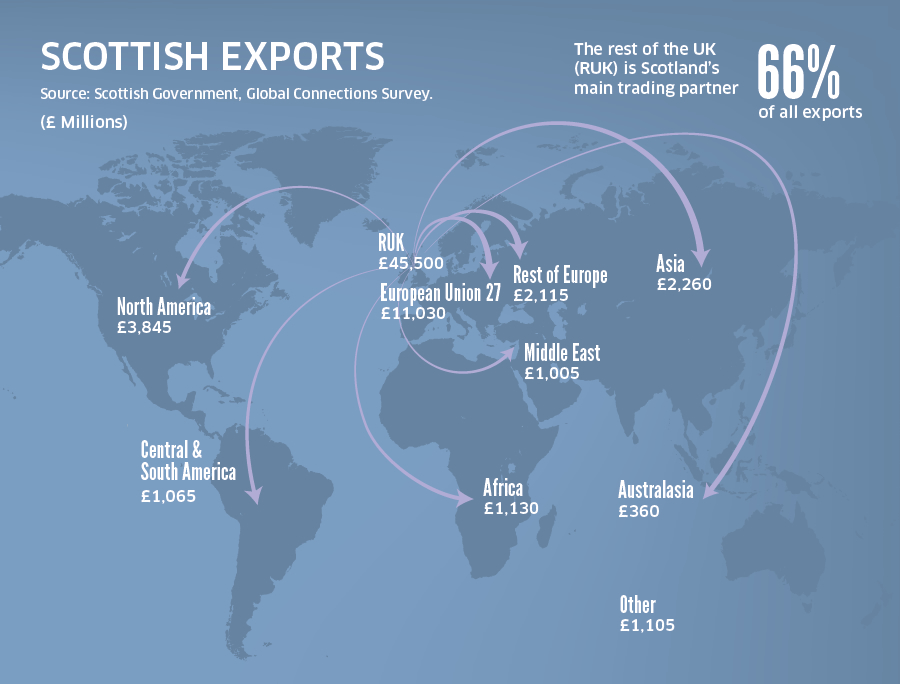 Scottish_Exports.jpg