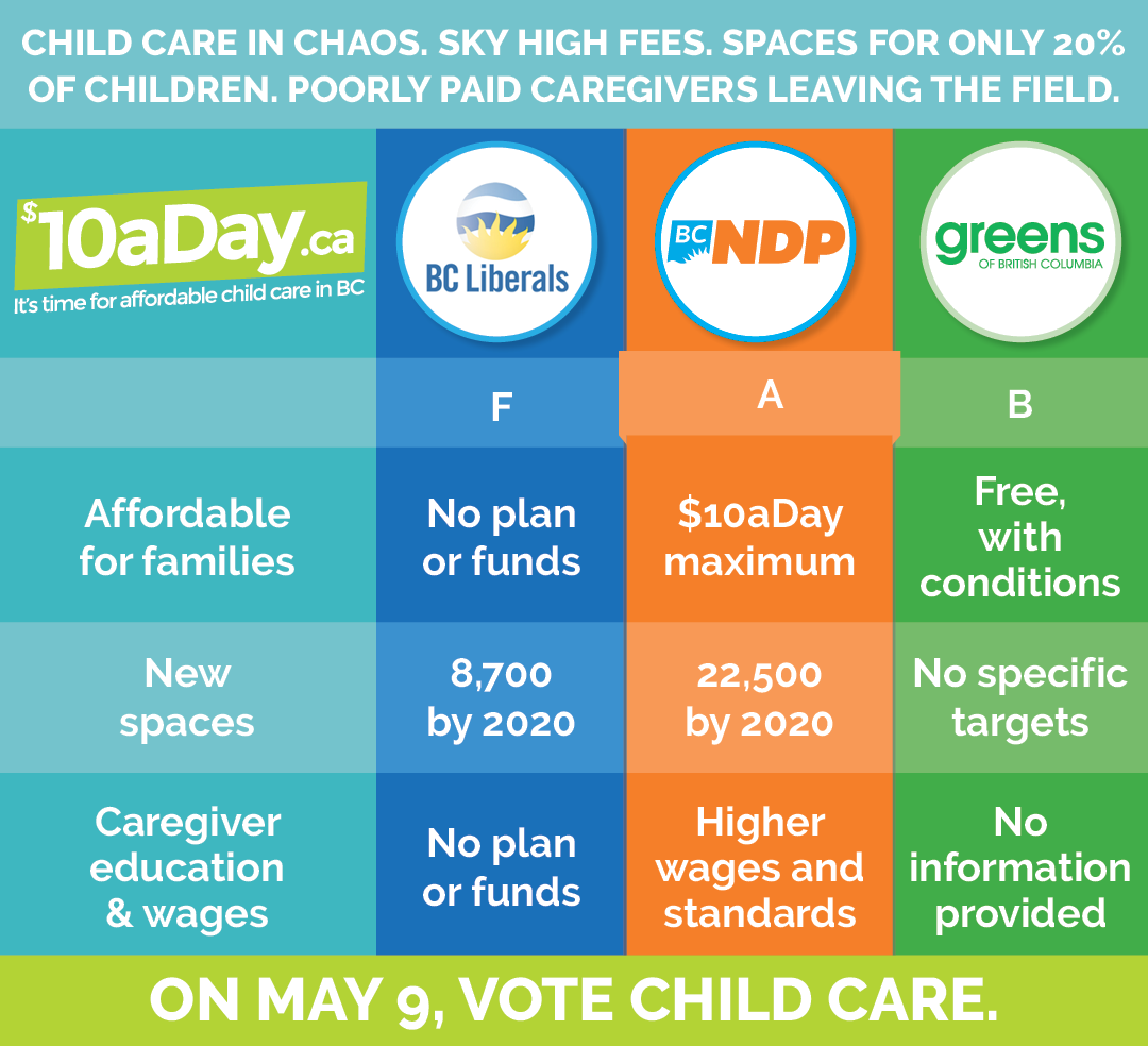 10aDay_election_platforms_report_card_April_30.png