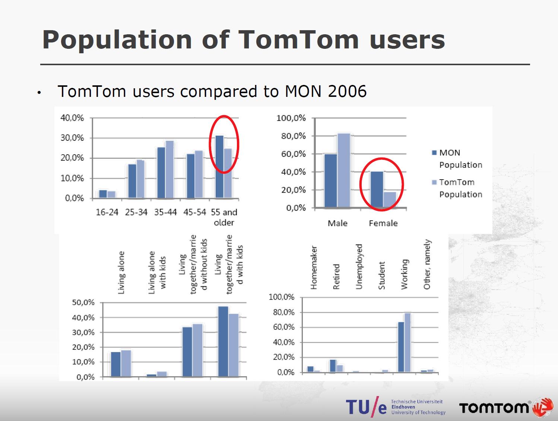 PopulationTomTom.jpg