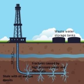 fracking3.jpg