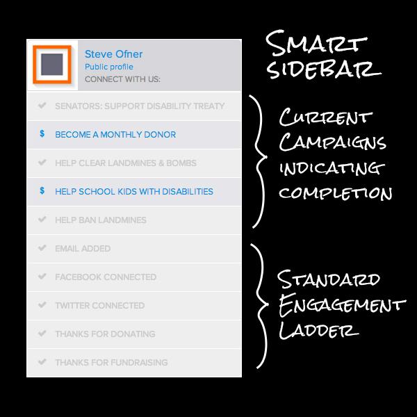 HI-Smart Sidebar