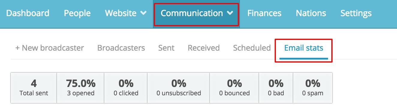stats_communication.png