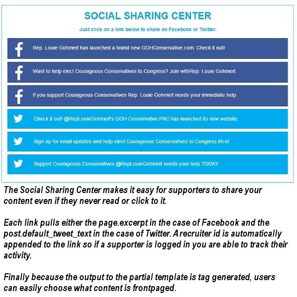 Social Sharing Center