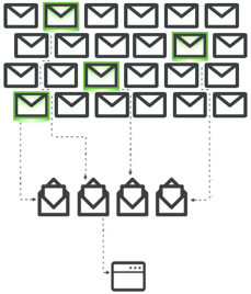 Email deliverability image 2