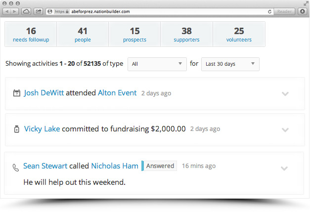 Organizers get a dashboard of all activity by their volunteers