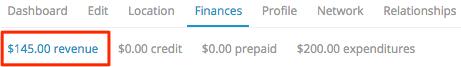 Finances revenue