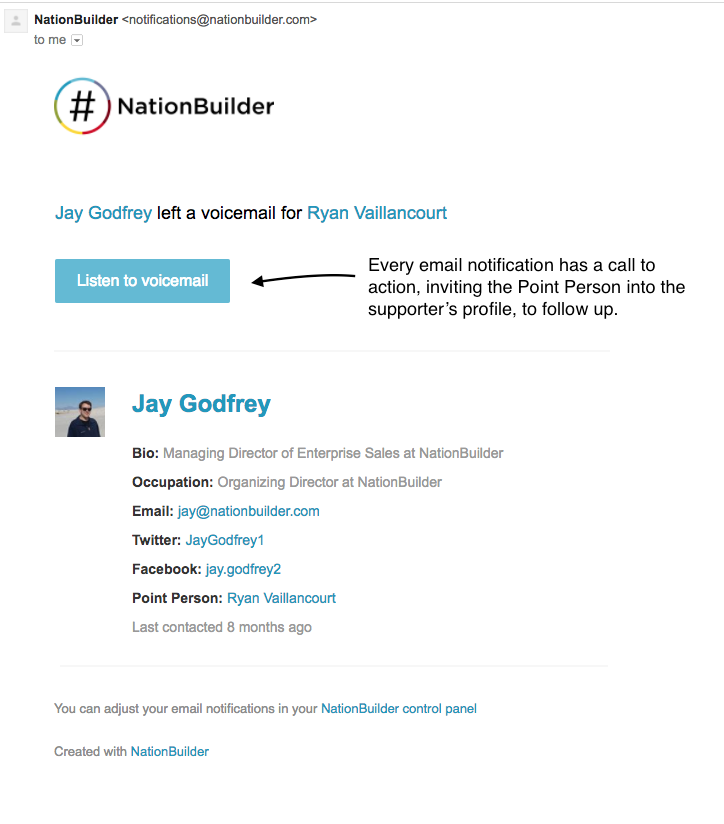 Build A Thriving Community With Point People Nationbuilder