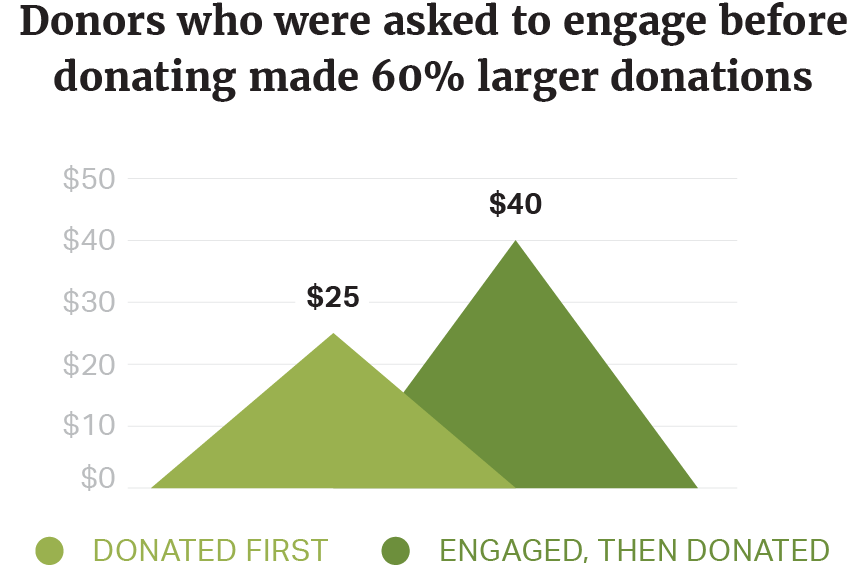 Hilblog-engage-supporters-green-2x.png
