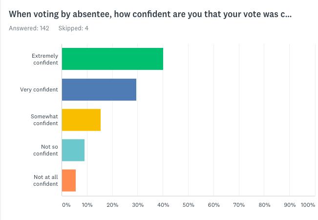 ab_survey_2.png