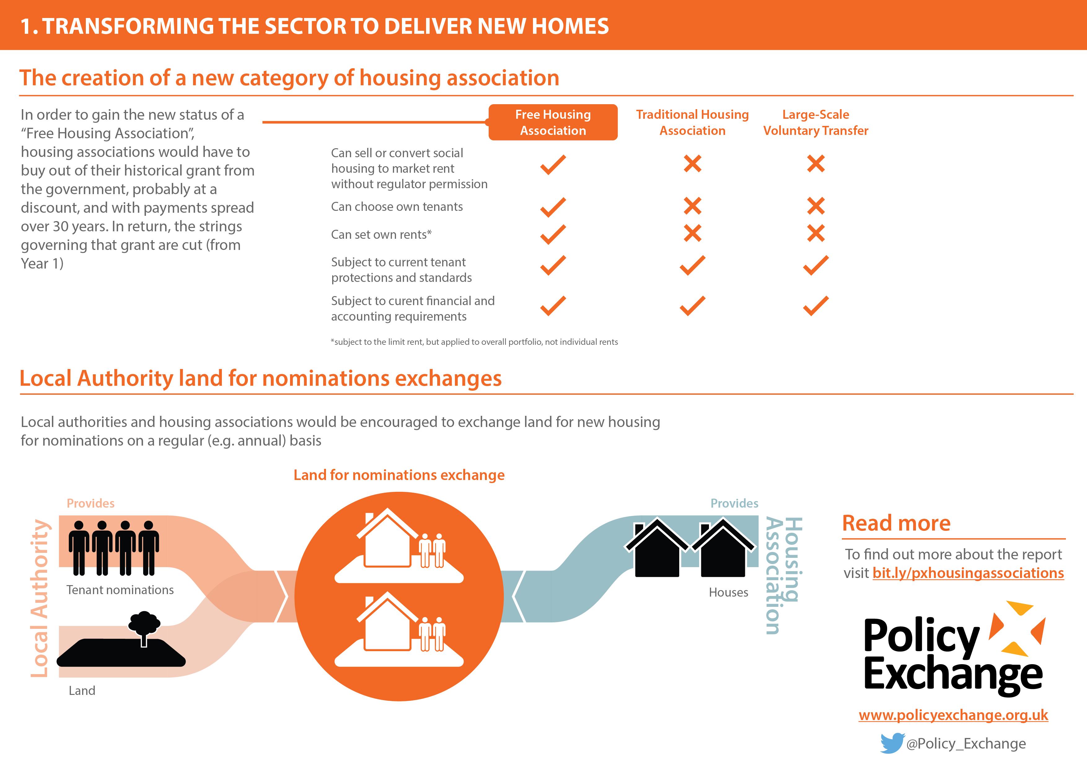 policyexchange.png