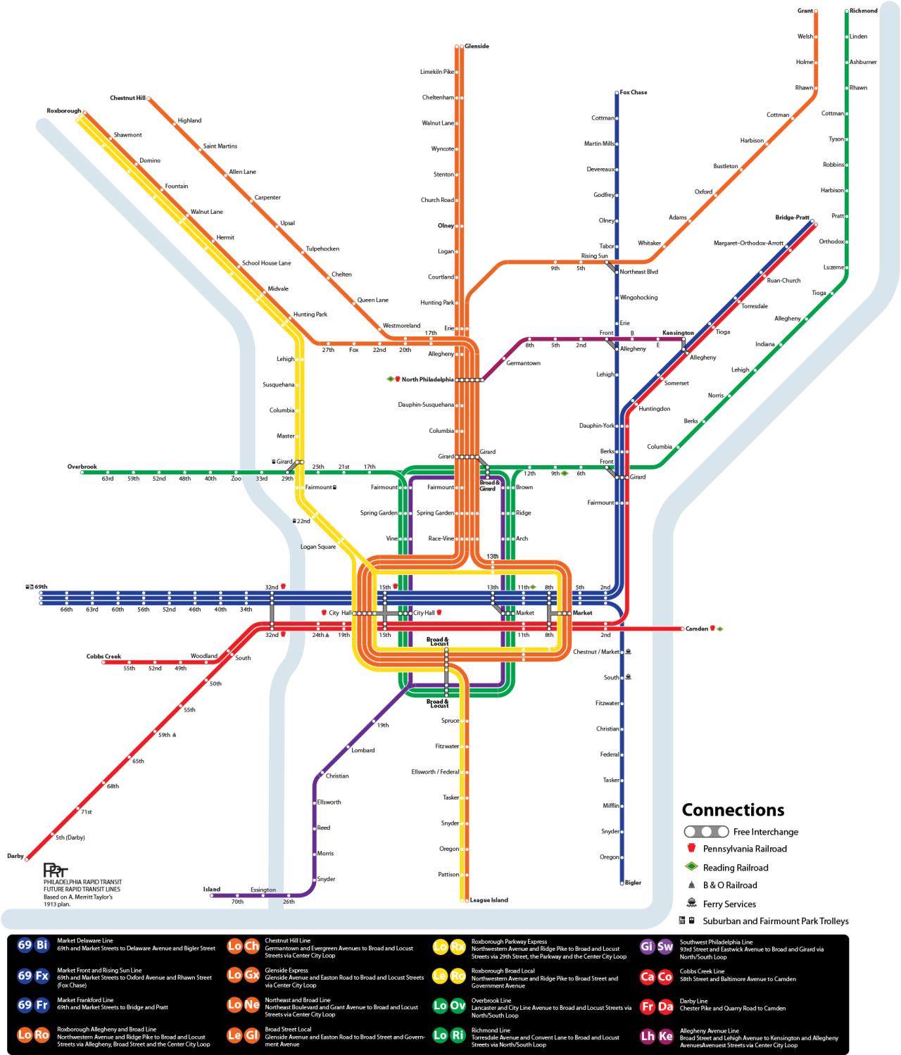 Philadelphia_Arthur_Merritt_Transit_Map.png
