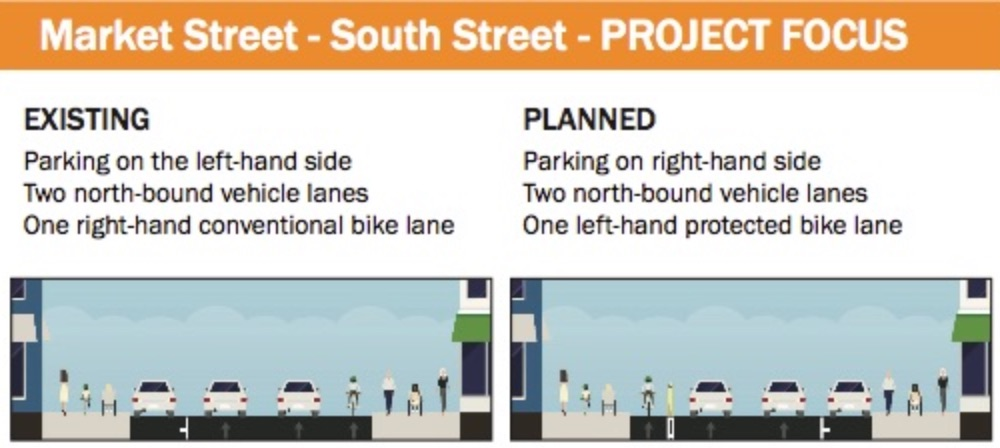 Support 22nd Street bike lane improvements - 5th Square