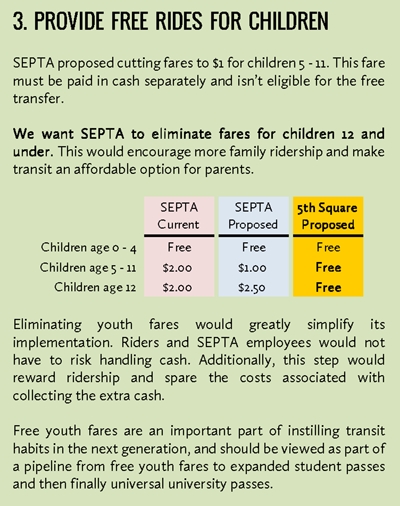 3. PROVIDE FREE RIDES FOR CHILDREN. SEPTA proposed cutting fares to $1 for children 5 - 11. This fare must be paid in cash separately and isn't eligible for the free transfer. We want SEPTA to eliminate fares for children 12 and under. This would encourage more family ridership and make transit an affordable option for parents. Eliminating youth fares would greatly simplify its implementation. Riders and SEPTA employees would not have to risk handling cash. Additionally, this step would reward ridership and spare the costs associated with collecting the extra cash. Free youth fares are an important part of instilling transit habits in the next generation, and should be viewed as part of a pipeline from free youth fares to expanded student passes and then finally universal university passes.