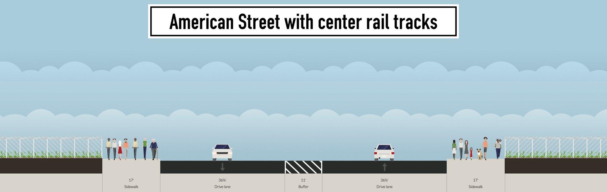 American_Street.jpg