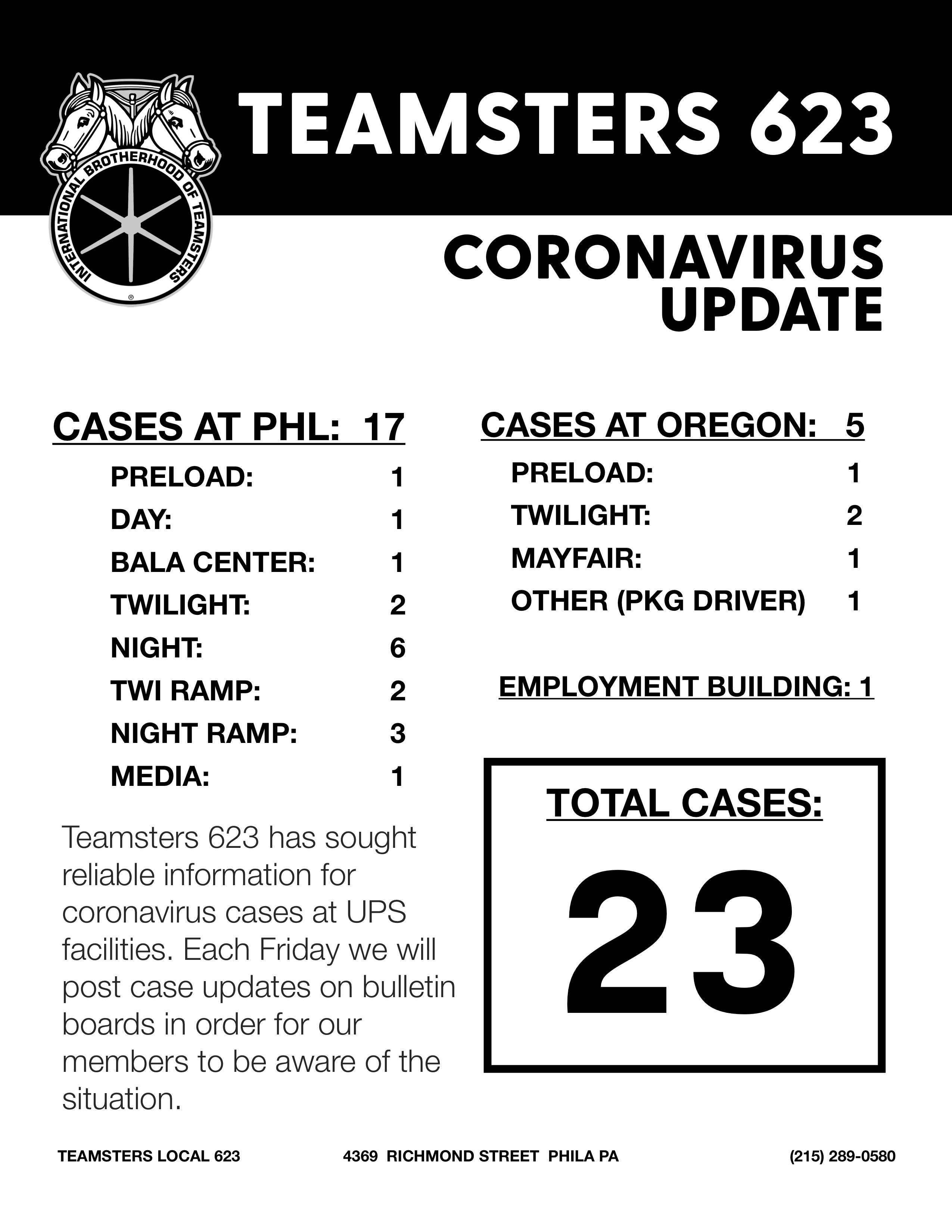 Teamsters_Corona_Update.png