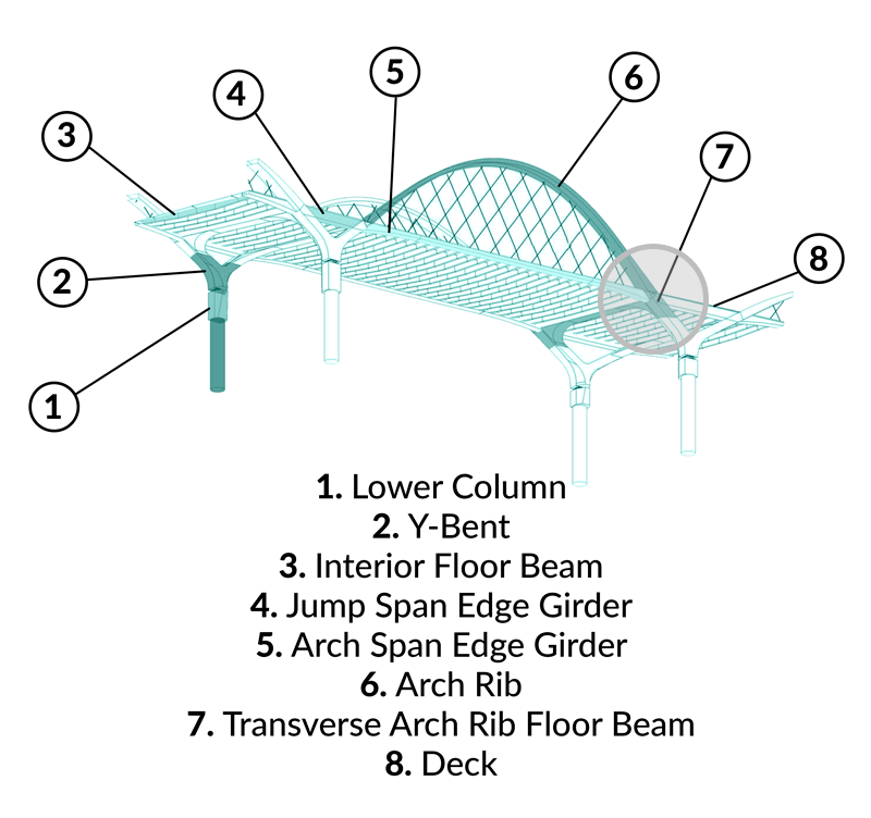 Viaduct_Diagram_19-4.png