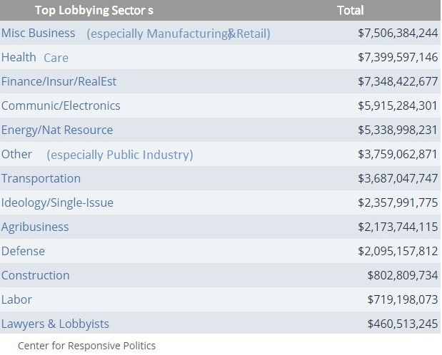 Top_lobbyists.jpg