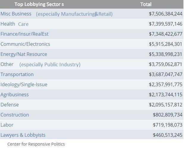 Top_lobbyists.jpg
