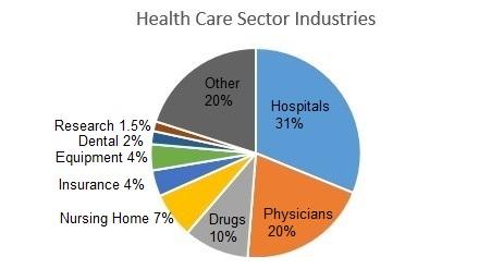 3_Health_Care.jpg