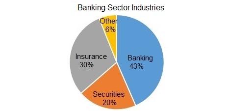 1_Banking.jpg