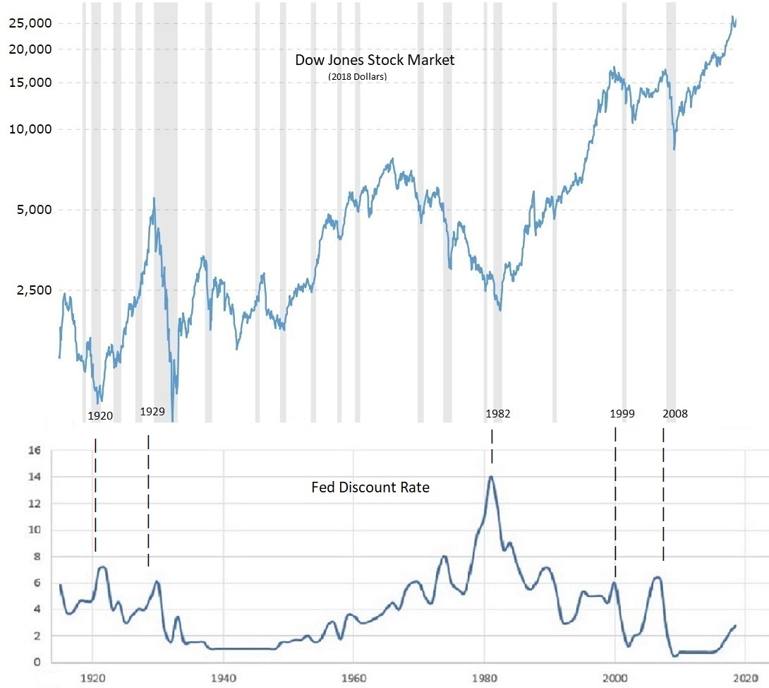 6_Dow_Jones_with_Recessions_2.jpg
