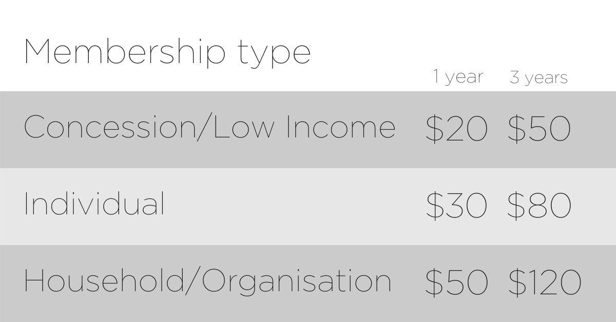 Membership price table