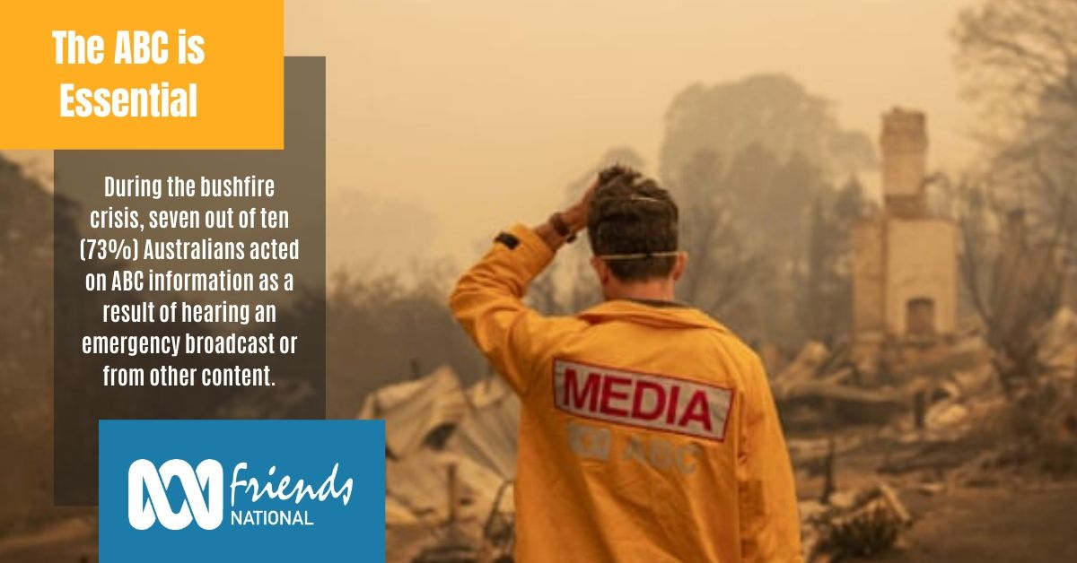 During the bushfire crisis, seven out of ten (73%) Australians acted on ABC information as a result of hearing an emergency broadcast or from other content.