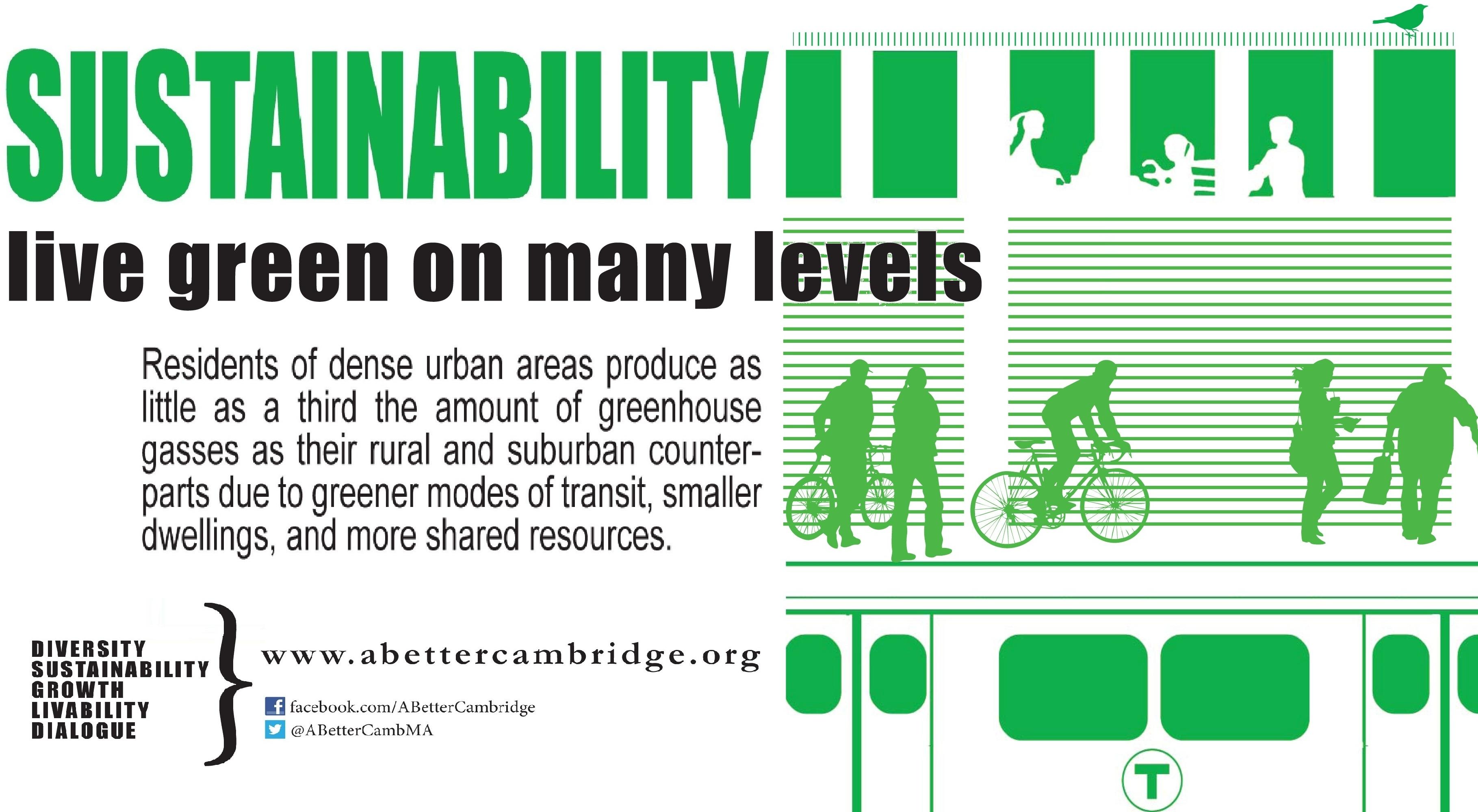 ABC Sustainability