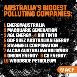 Top 10 Australian polluters